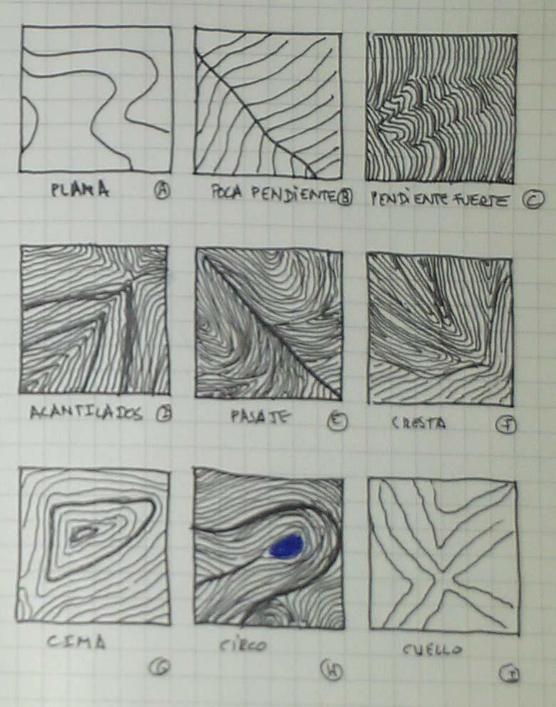 Representación lineas en mapa